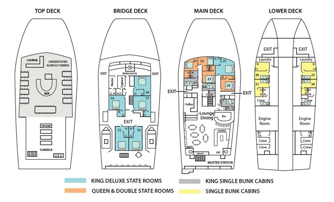 Eco Abrolhos Cruises - Eco Abrolhos Deck Layout